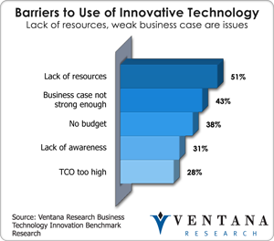 vr_bti_br_barriers_to_use_of_innovative_technology