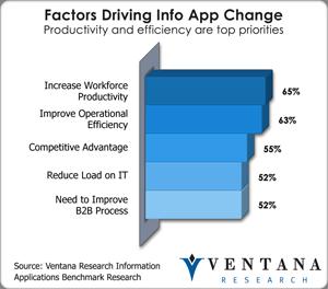 vr_infoappbench_factors_driving_info_app_change