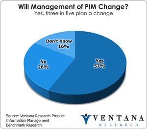 vr_productinfomanagement_will_management_of_pim_change