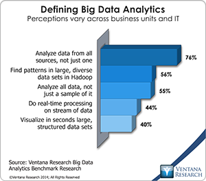 vr_Big_Data_Analytics_02_defining_big_data_analytics