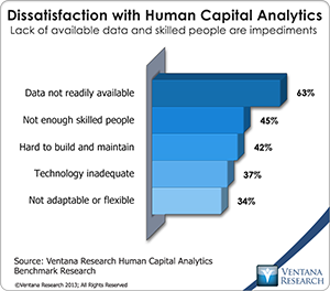 vr_HCA_04_dissatisfaction_with_human_capital_analytics