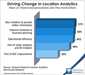 vr_LA_driving_change_in_location_analytics