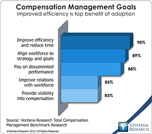 vr_tcm_compensation_management_goals